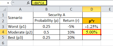 Expected Return formula example 1.3png