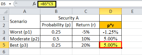 Expected Return formula example 1.4png