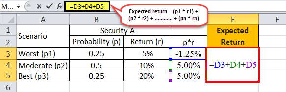 Expected Return formula example 1.5png