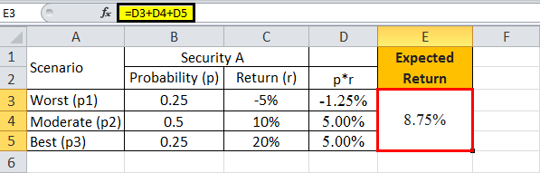 Expected Return formula example 1.6png