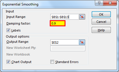 Exponential Smoothing Example 2-6