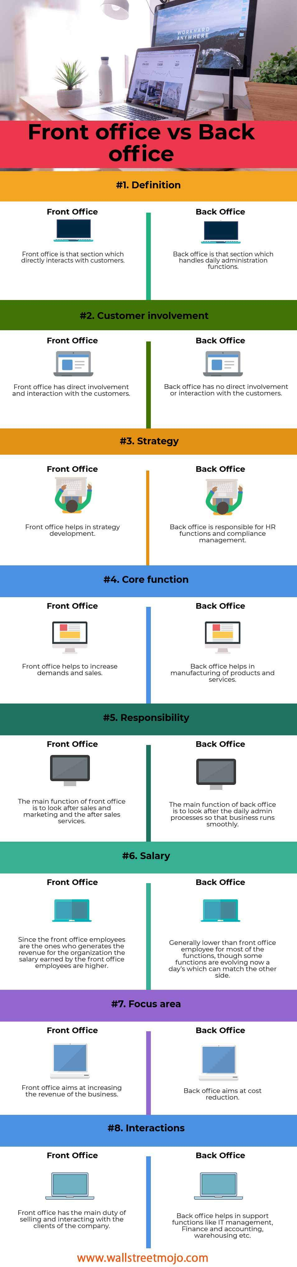 Front-office-and-Back-office-info