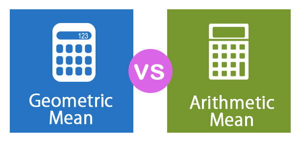 Geometric-Mean-vs-Arithmetic-Mean