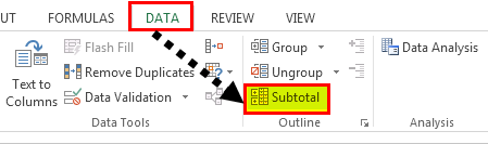 Group in Excel (Auto, Manual) | How to Group and Ungroup