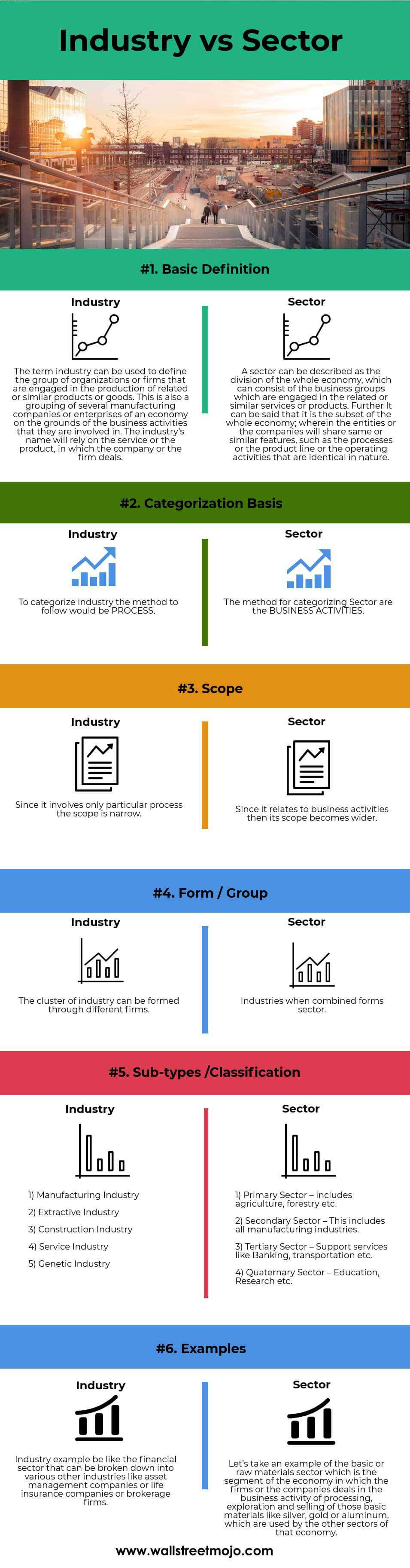 Industry-vs-Sector-info