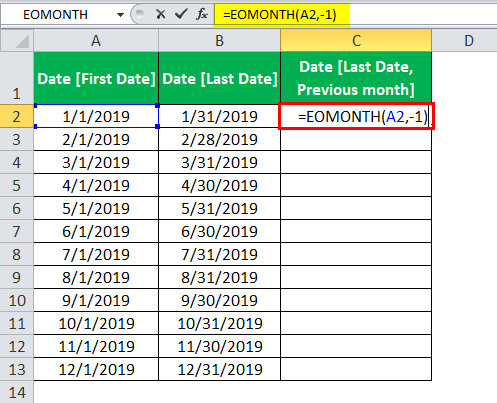 Last Day of the Month in Excel | How to Find Last Day of the