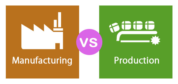 Manufacturing-vs-Production