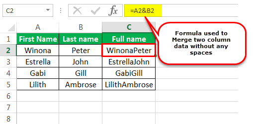 Merge two column data without any spaces