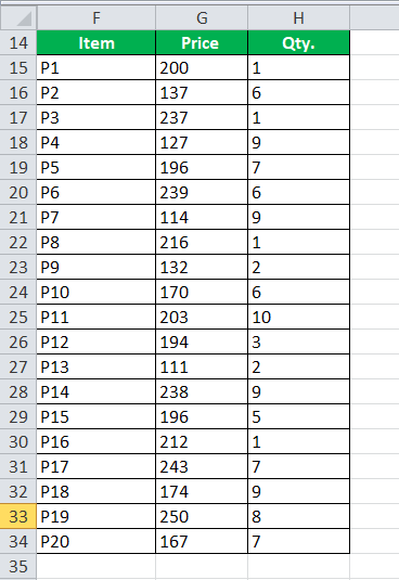 Multiply using SUMPRODUCT FunctionExample 4