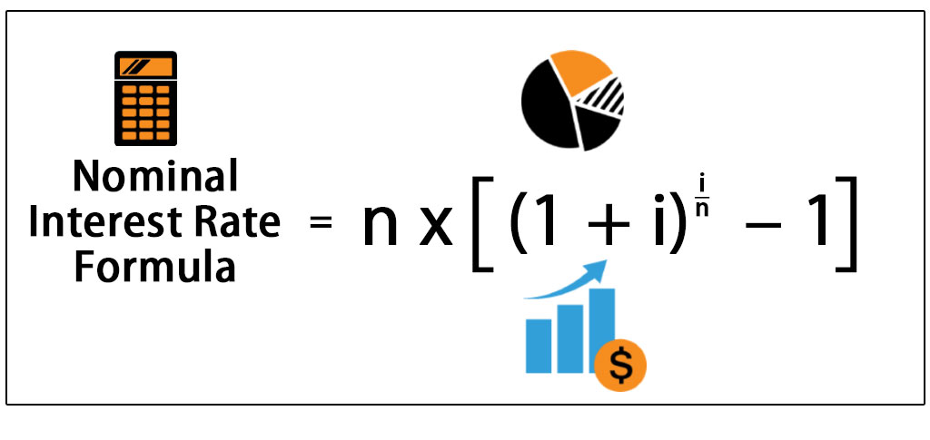 Nominal Interest Rate Formula Step By Step Calculation Example