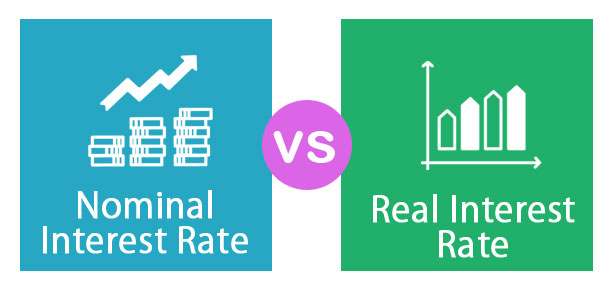nominal vs real interest rate