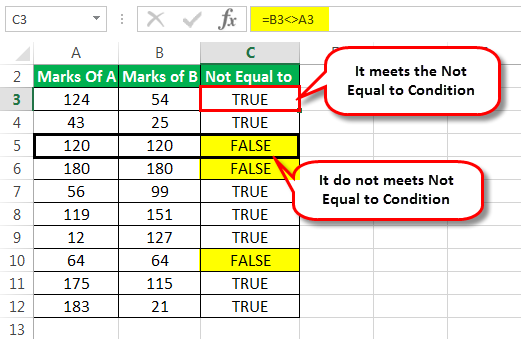 Not Equal to Excel Method 1-3