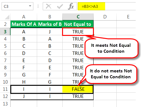 Not Equal to Excel Method 1-4