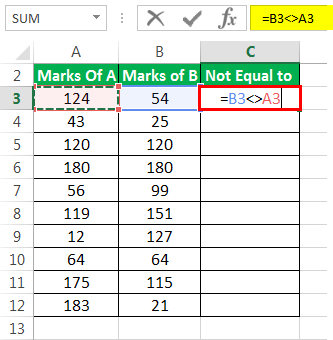 Not Equal to Excel Method 1