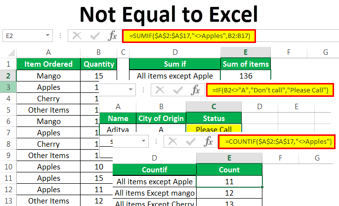Not Equal to Excel