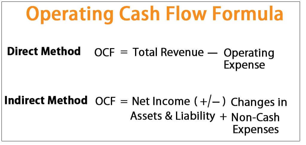 Operating Cash Flow Formula