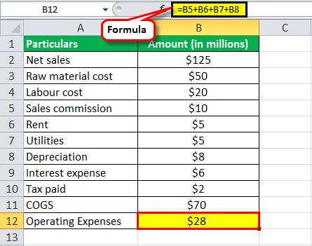 Operating Expense Example 1.3