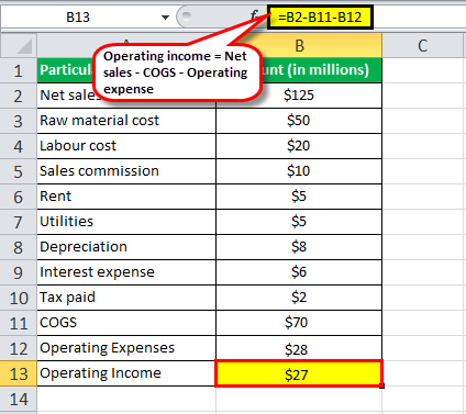 Operating Expense Example 1.4