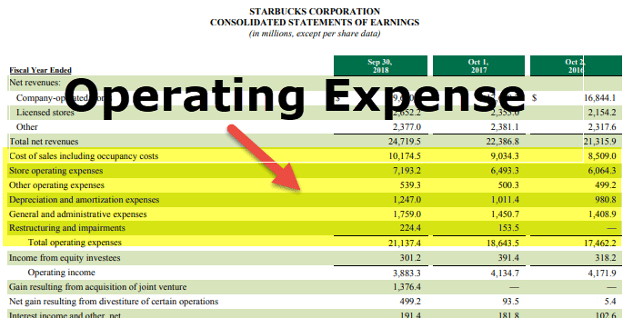 operating expense  definition  formula