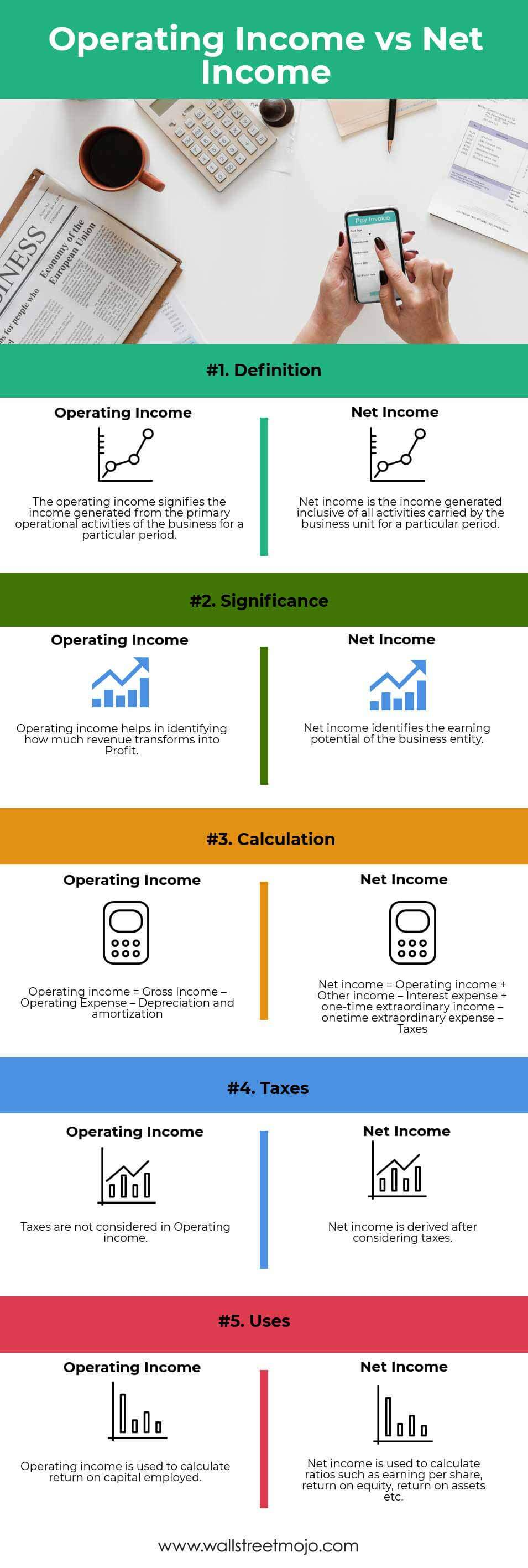 Operating-Income-vs-Net-Income-info