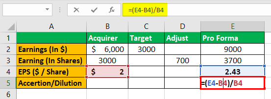 Pro-Forma EPS example1.4