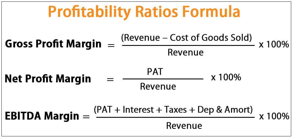 profitability ratio formula  example