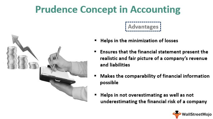 Prudence Concept in Accounting