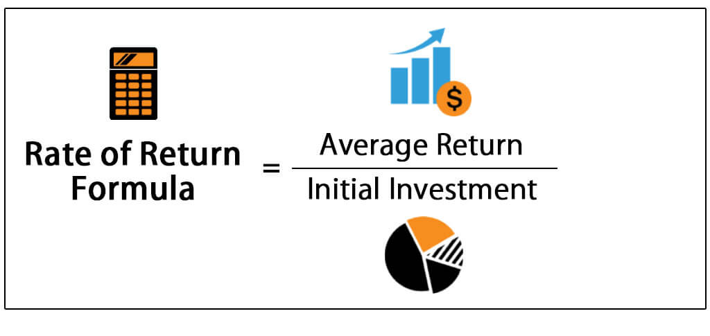 Rate of Return Formula