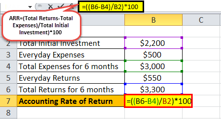 Rate of Return formula eg 1.2png