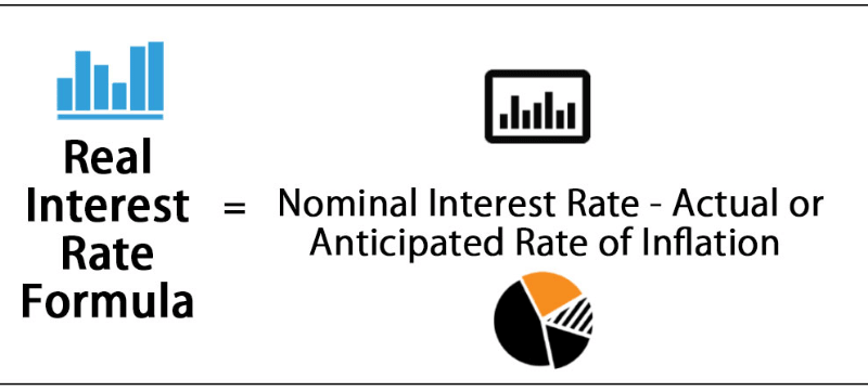 Real-Interest-Rate