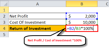 Return on Investment Formula | Learn the Top 4 Methods to