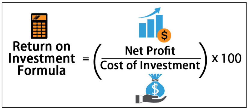 Return on Investment Formula | Learn the Top 4 Methods to Calculate ROI