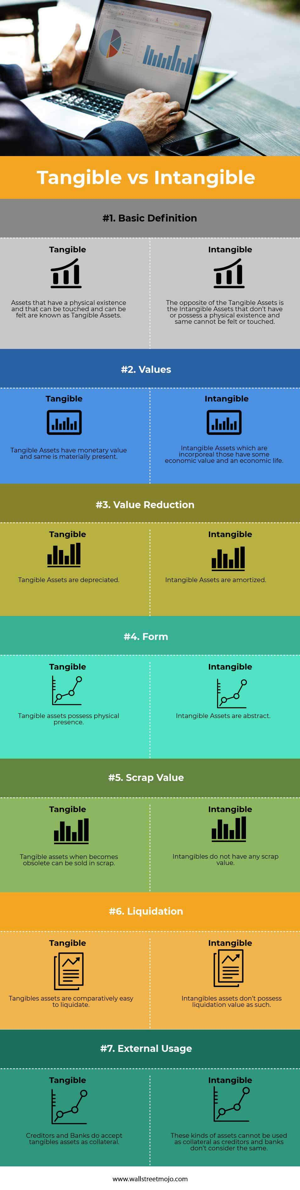 Tangible-vs-Intangible info