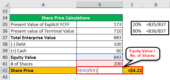 Terminal Value example 1-7