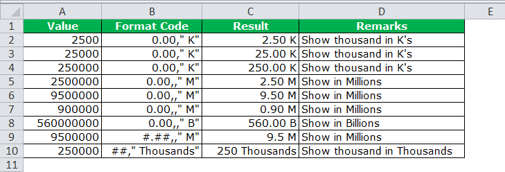 Thousand Number in K, M, B Format