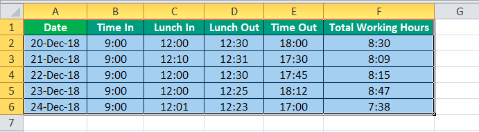 Time sheet in Excel example 1-3