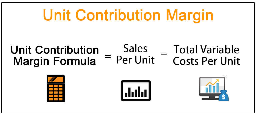 Unit-Contribution-Margin