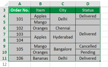 Unmerge Cells in Excel Example 1-1