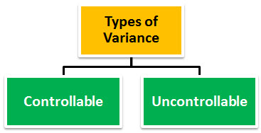Variance Analysis2