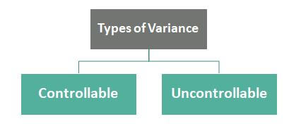Variance-types
