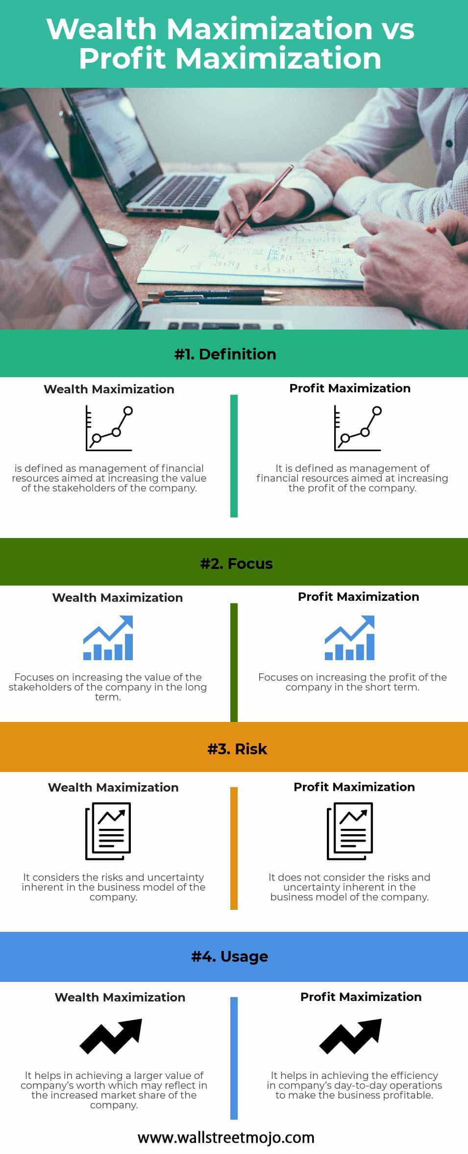 Wealth-Maximization-vs-Profit-Maximization-info
