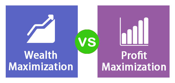 Wealth-Maximization-vs-Profit-Maximization