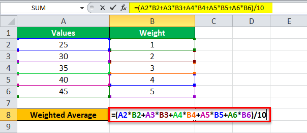 Weighted Average Example 1-1