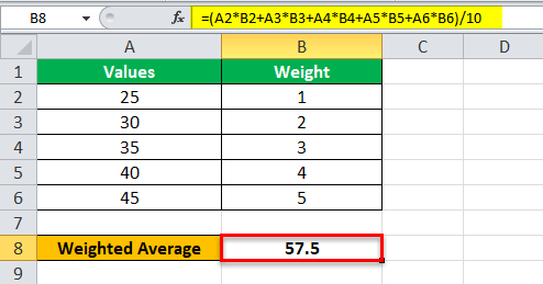 Weighted Average Example 1-2