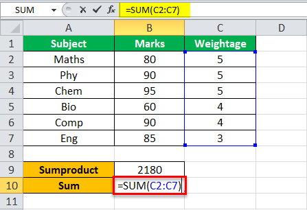 Weighted Average Example 2-2