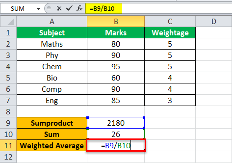 Weighted Average Example 2-3