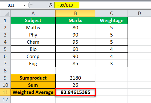 Weighted Average Example 2-4