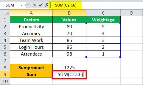Weighted Average Example 3-2