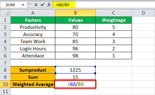 Weighted Average Example 3-3