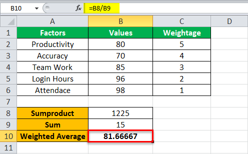 Weighted Average Example 3-4